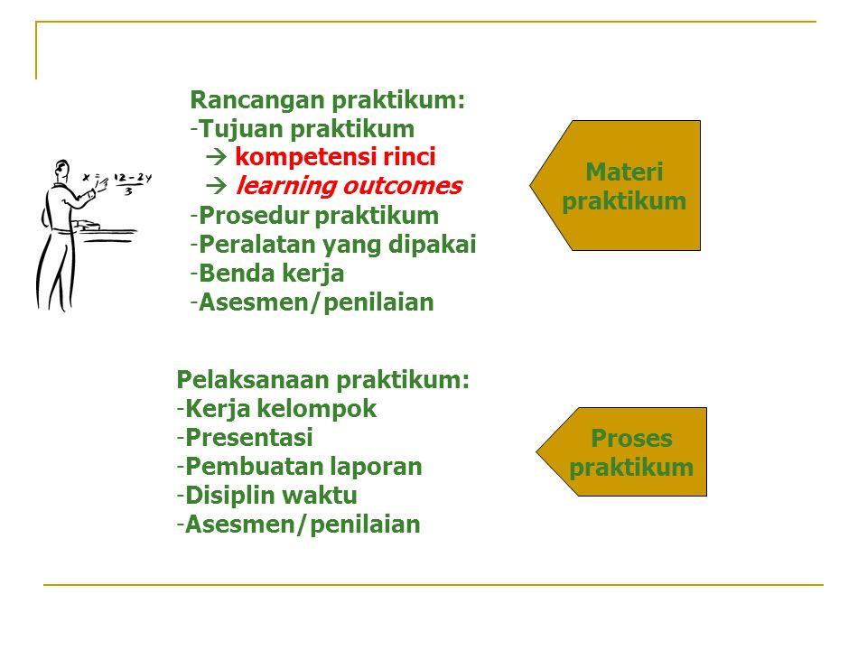 Materi praktikum Proses praktikum
