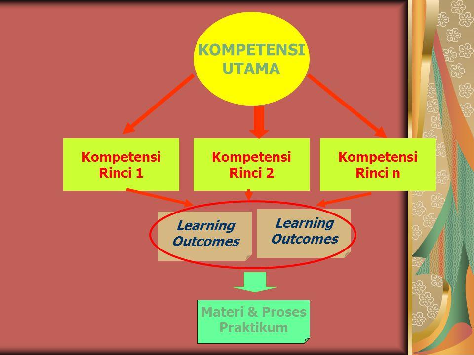 KOMPETENSI UTAMA Kompetensi Rinci 1 Kompetensi Rinci 2 Kompetensi