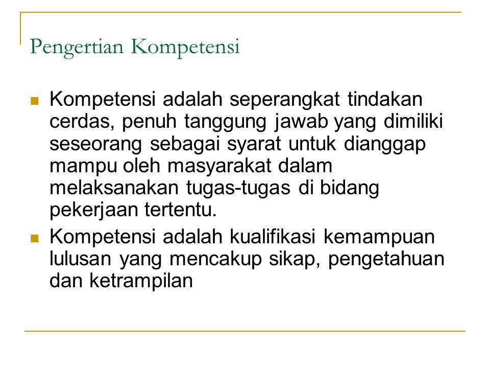Pengertian Kompetensi