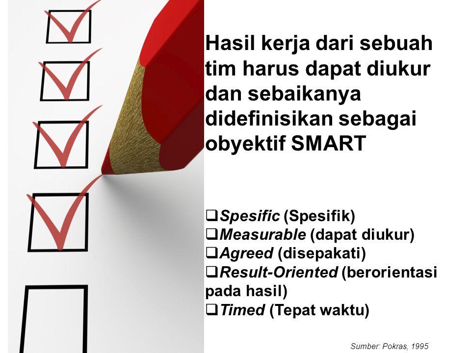 Hasil kerja dari sebuah tim harus dapat diukur dan sebaikanya didefinisikan sebagai obyektif SMART