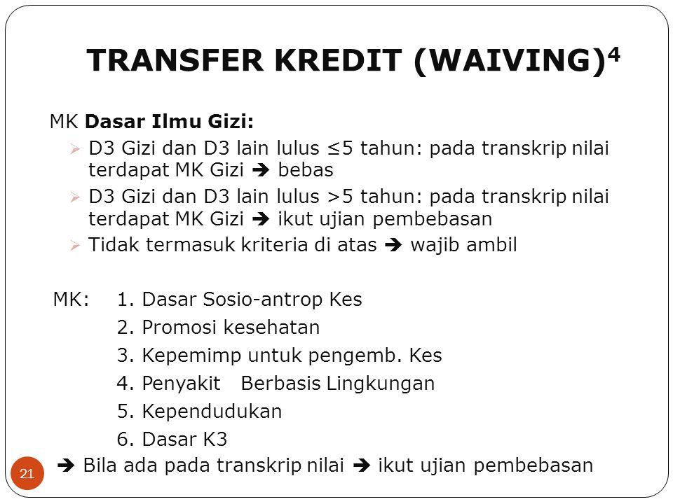 TRANSFER KREDIT (WAIVING)4