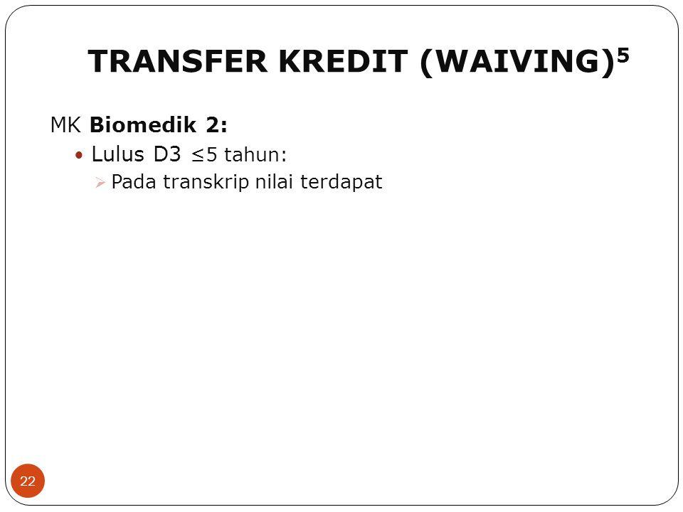 TRANSFER KREDIT (WAIVING)5
