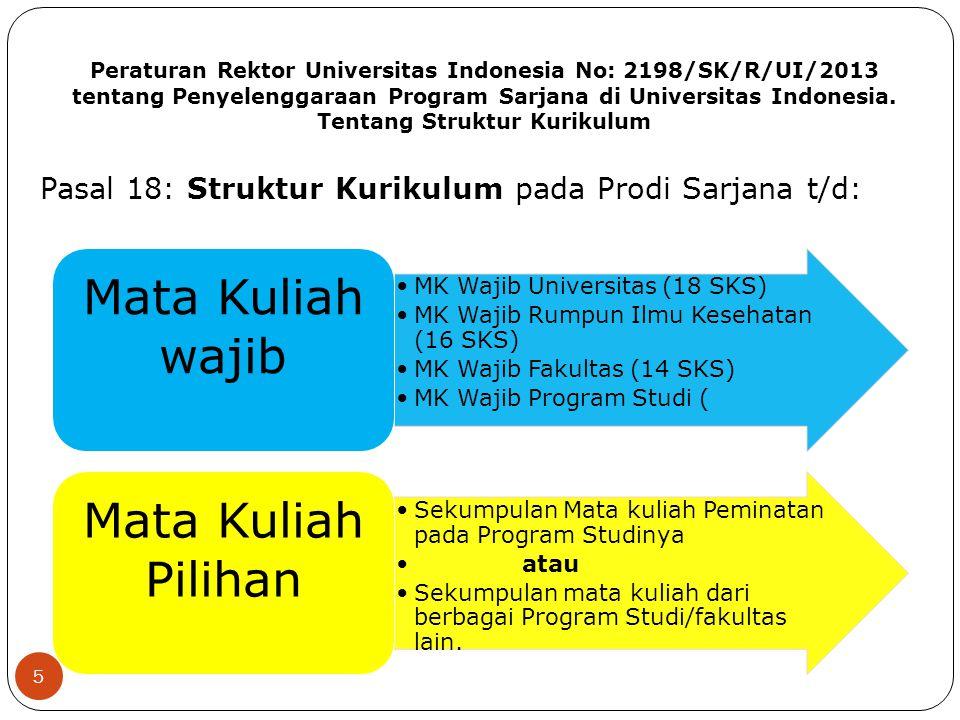 Mata Kuliah wajib Pasal 18: Struktur Kurikulum pada Prodi Sarjana t/d: