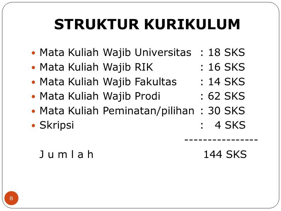 STRUKTUR KURIKULUM Mata Kuliah Wajib Universitas : 18 SKS