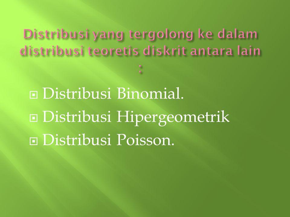 Distribusi Hipergeometrik Distribusi Poisson.