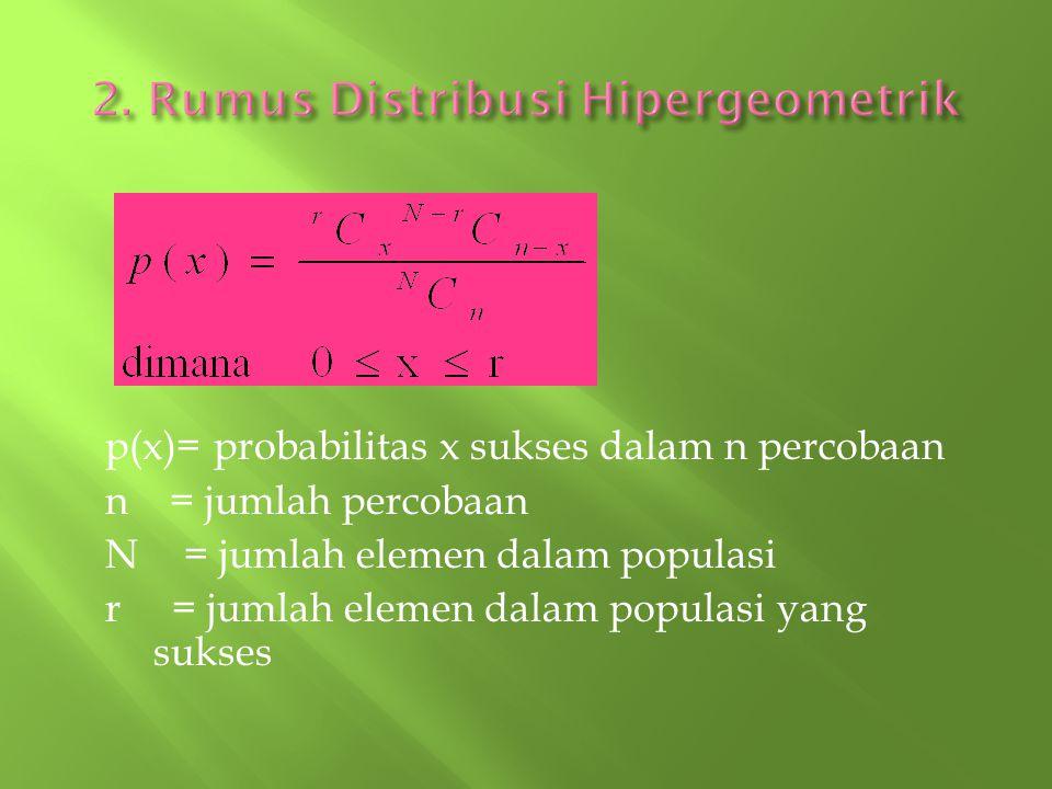 2. Rumus Distribusi Hipergeometrik