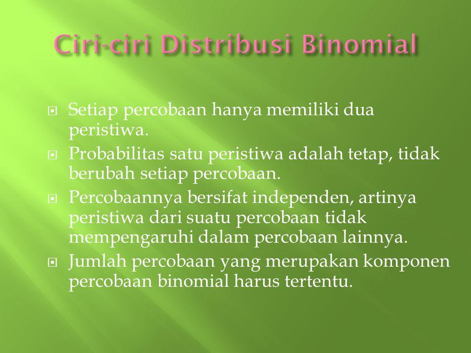 Ciri-ciri Distribusi Binomial