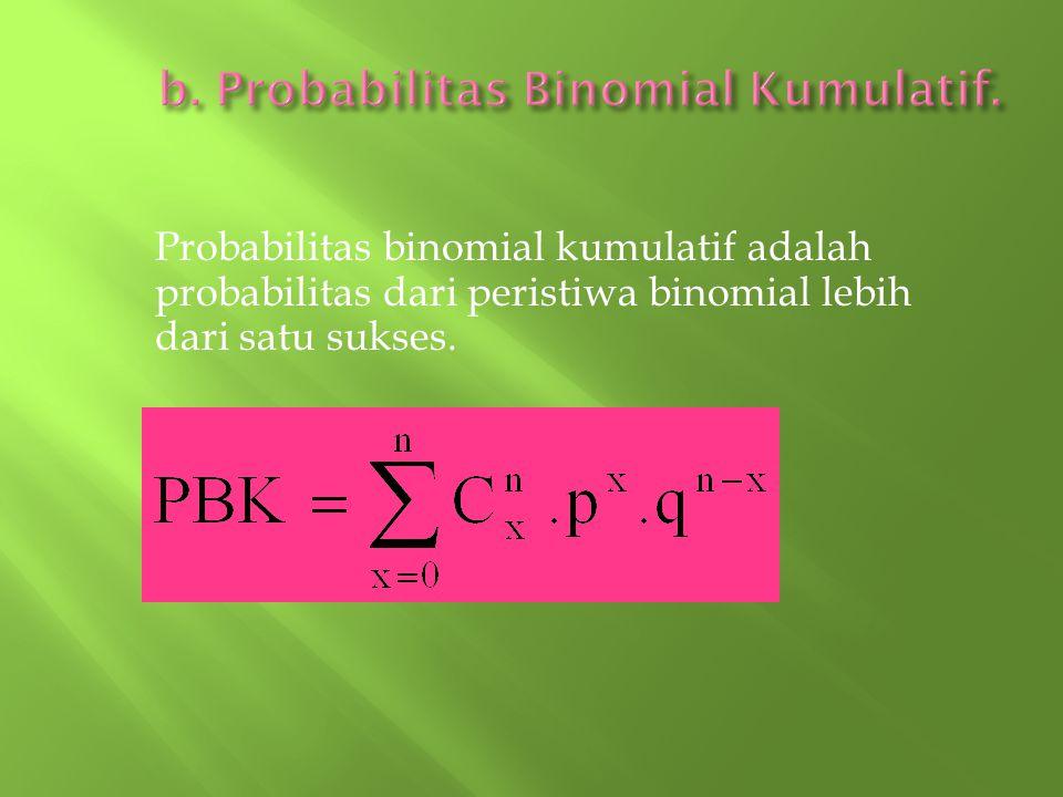 b. Probabilitas Binomial Kumulatif.