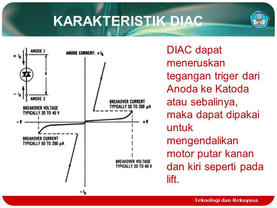KARAKTERISTIK DIAC