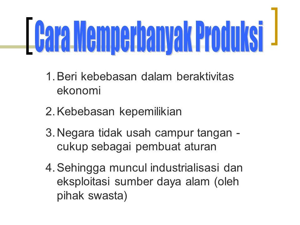 Cara Memperbanyak Produksi
