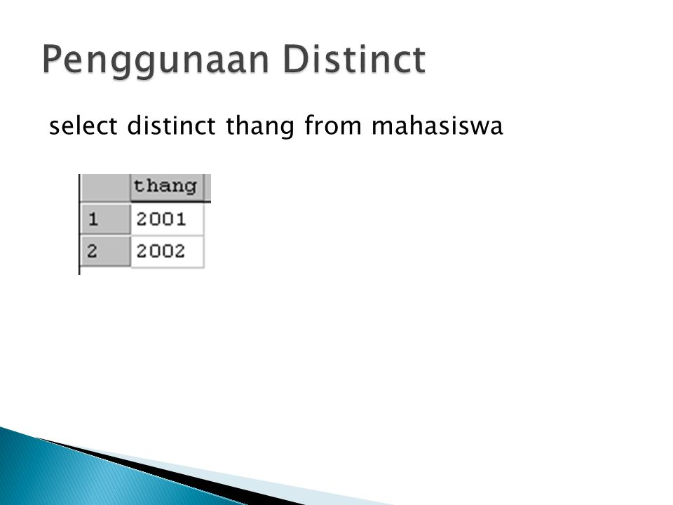 Penggunaan Distinct select distinct thang from mahasiswa