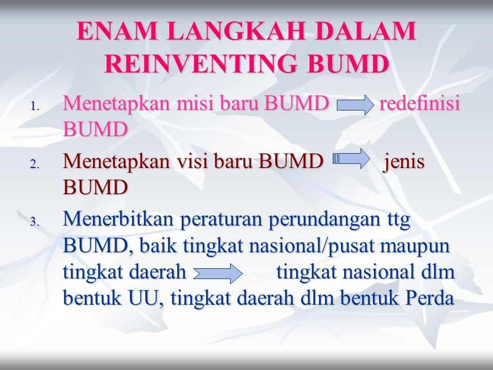 ENAM LANGKAH DALAM REINVENTING BUMD