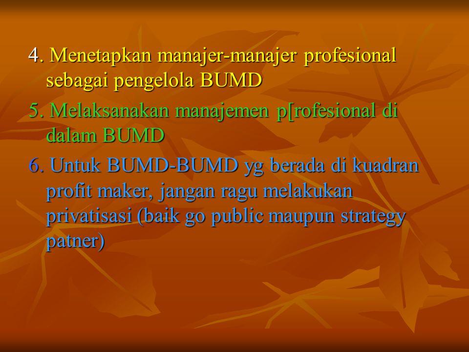 4. Menetapkan manajer-manajer profesional sebagai pengelola BUMD