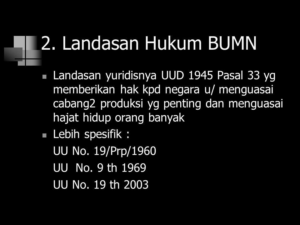 2. Landasan Hukum BUMN