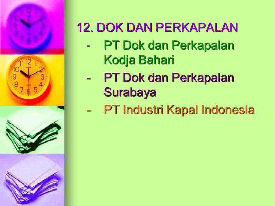 12. DOK DAN PERKAPALAN - PT Dok dan Perkapalan Kodja Bahari. - PT Dok dan Perkapalan Surabaya.