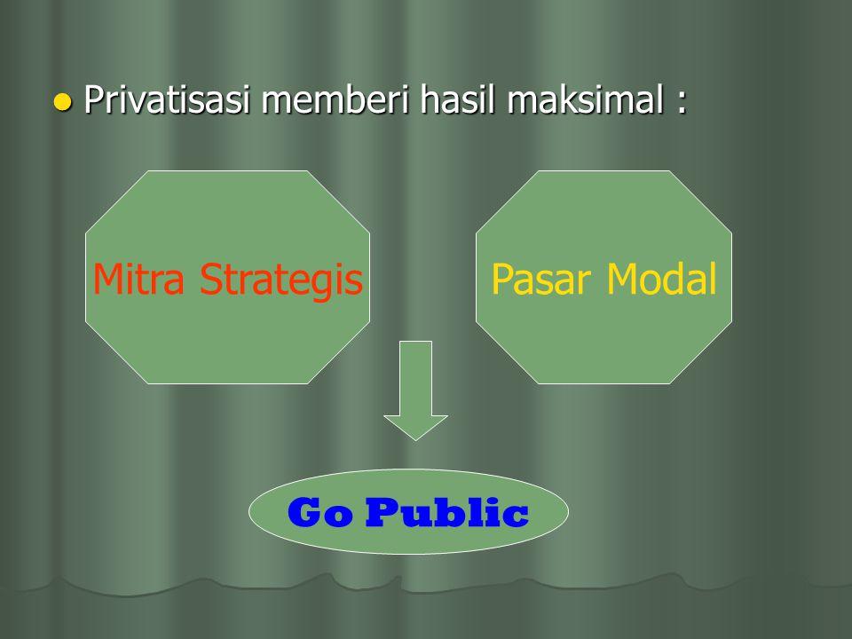 Mitra Strategis Pasar Modal Go Public