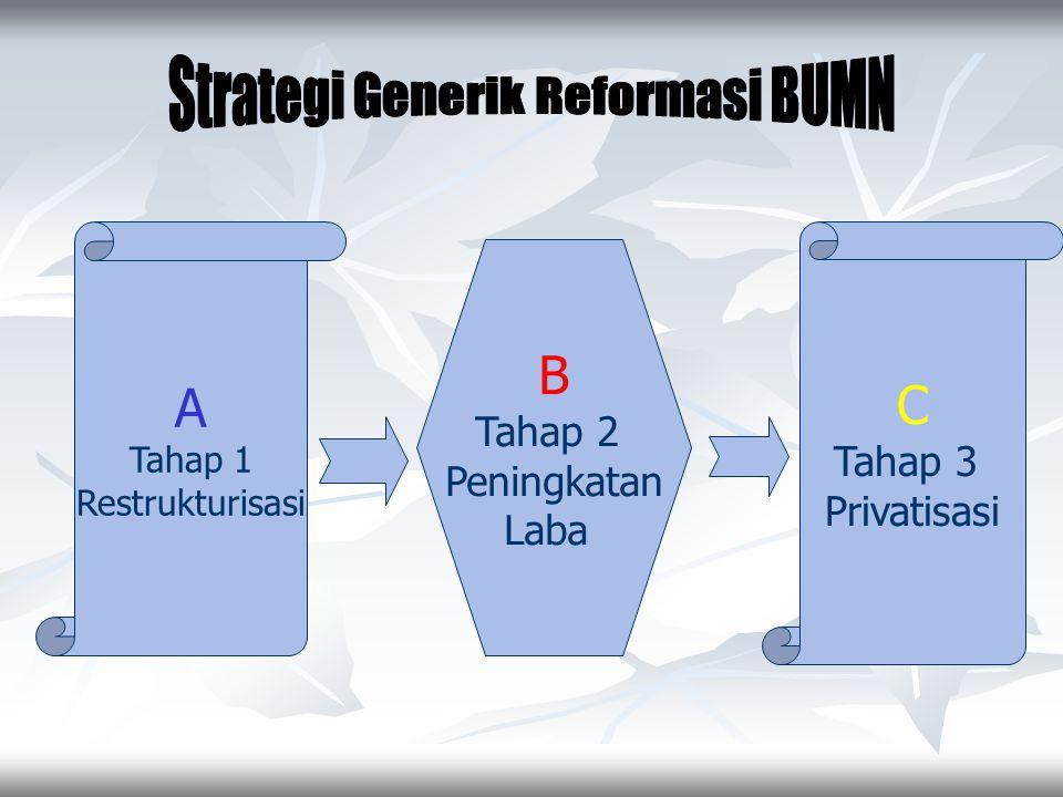 Strategi Generik Reformasi BUMN