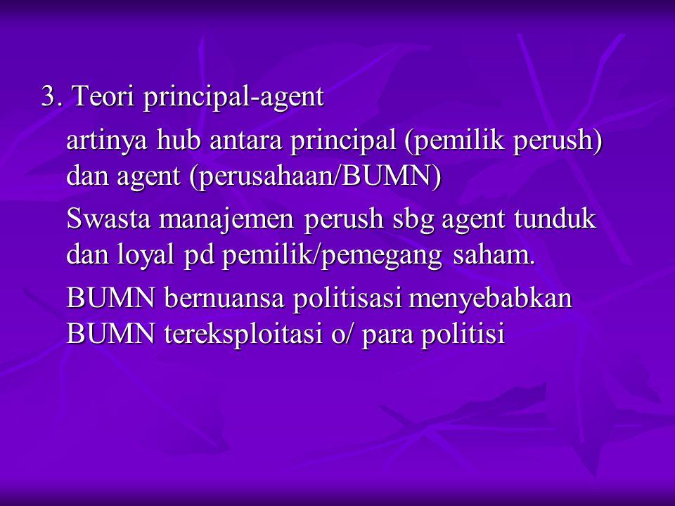 3. Teori principal-agent