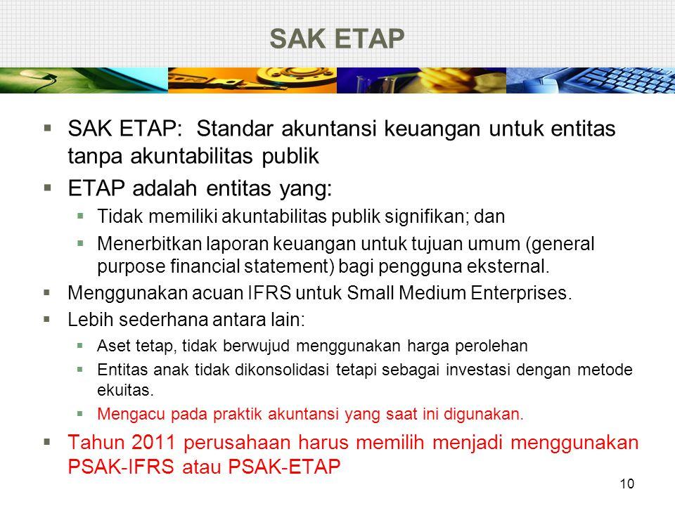 SAK ETAP SAK ETAP: Standar akuntansi keuangan untuk entitas tanpa akuntabilitas publik. ETAP adalah entitas yang: