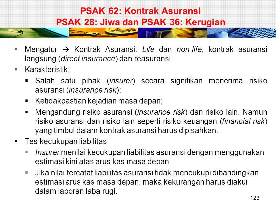 PSAK 62: Kontrak Asuransi PSAK 28: Jiwa dan PSAK 36: Kerugian