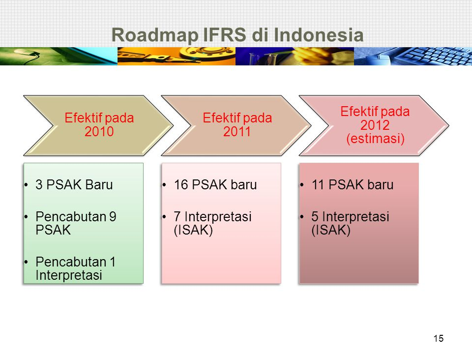 Roadmap IFRS di Indonesia