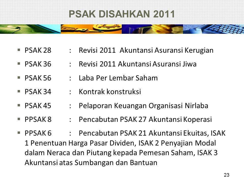 PSAK DISAHKAN 2011 PSAK 28 : Revisi 2011 Akuntansi Asuransi Kerugian
