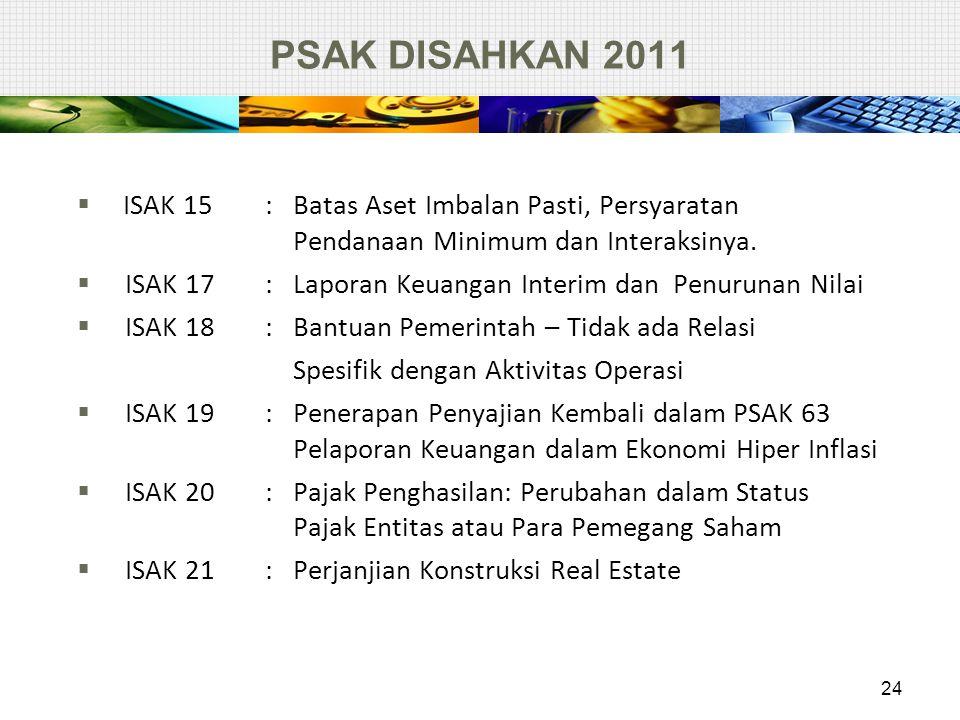PSAK DISAHKAN 2011 ISAK 15 : Batas Aset Imbalan Pasti, Persyaratan Pendanaan Minimum dan Interaksinya.