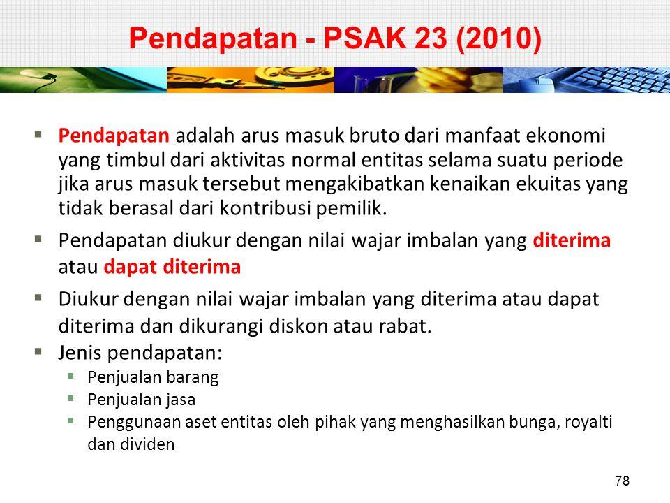 Pendapatan - PSAK 23 (2010)