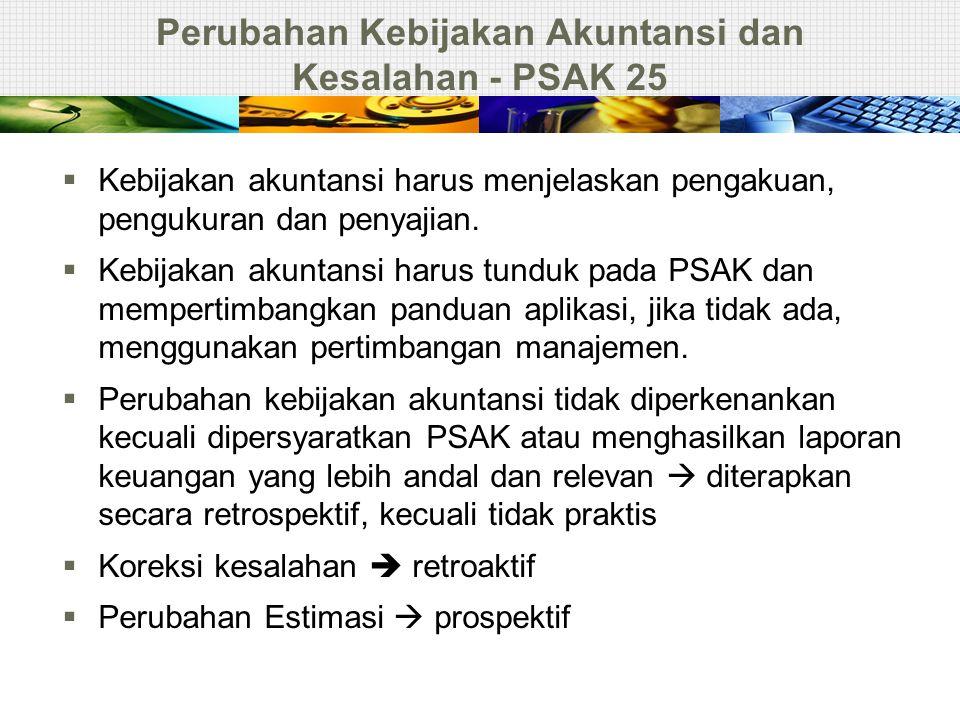Perubahan Kebijakan Akuntansi dan Kesalahan - PSAK 25