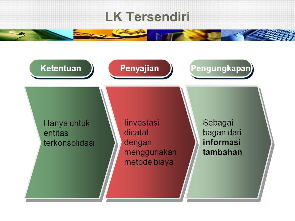 LK Tersendiri Sebagai bagan dari informasi tambahan