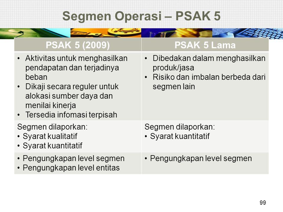 Segmen Operasi – PSAK 5 PSAK 5 (2009) PSAK 5 Lama