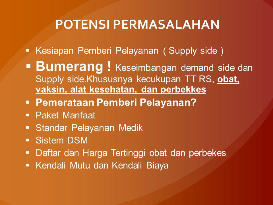 POTENSI PERMASALAHAN Kesiapan Pemberi Pelayanan ( Supply side )