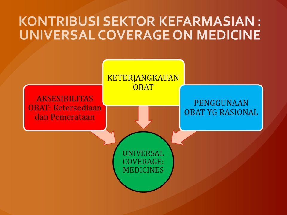 KONTRIBUSI SEKTOR KEFARMASIAN : UNIVERSAL COVERAGE ON MEDICINE