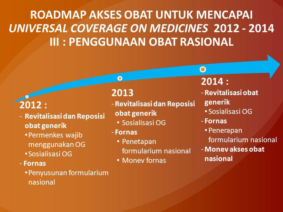 ROADMAP AKSES OBAT UNTUK MENCAPAI UNIVERSAL COVERAGE ON MEDICINES 2012 - 2014 III : PENGGUNAAN OBAT RASIONAL