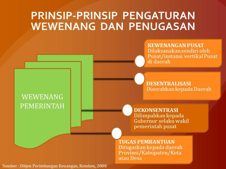 PRINSIP-PRINSIP PENGATURAN WEWENANG DAN PENUGASAN