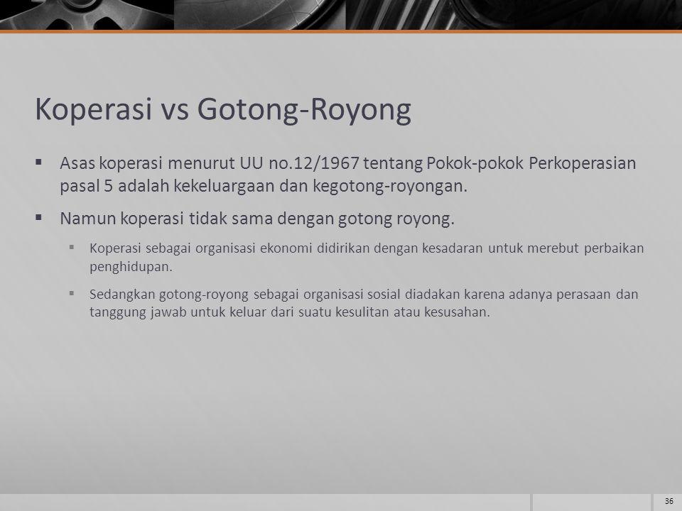 Koperasi vs Gotong-Royong
