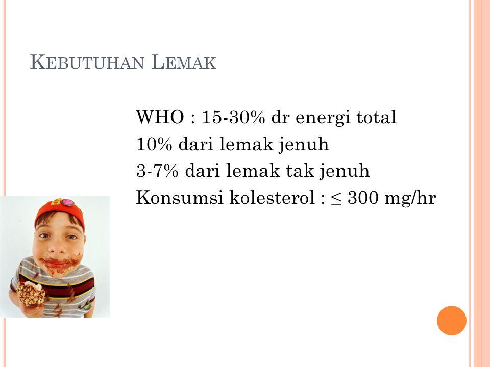 Kebutuhan Lemak WHO : 15-30% dr energi total 10% dari lemak jenuh 3-7% dari lemak tak jenuh Konsumsi kolesterol : ≤ 300 mg/hr