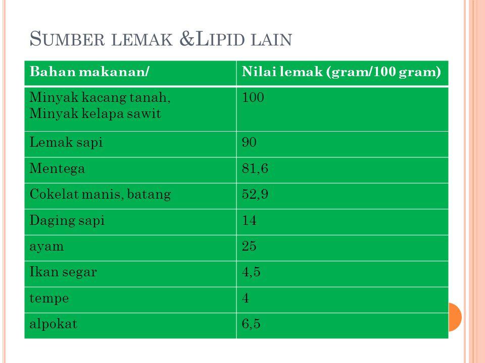 Sumber lemak &Lipid lain
