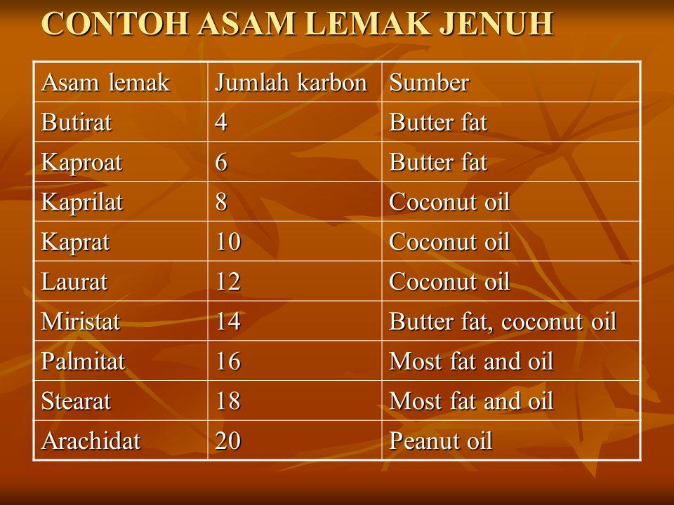 CONTOH ASAM LEMAK JENUH