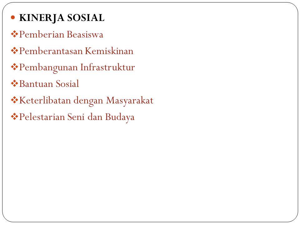 KINERJA SOSIAL Pemberian Beasiswa. Pemberantasan Kemiskinan. Pembangunan Infrastruktur. Bantuan Sosial.