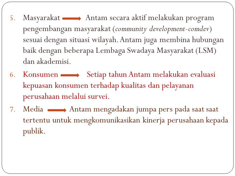 Masyarakat Antam secara aktif melakukan program pengembangan masyarakat (community development-comdev) sesuai dengan situasi wilayah. Antam juga membina hubungan baik dengan beberapa Lembaga Swadaya Masyarakat (LSM) dan akademisi.