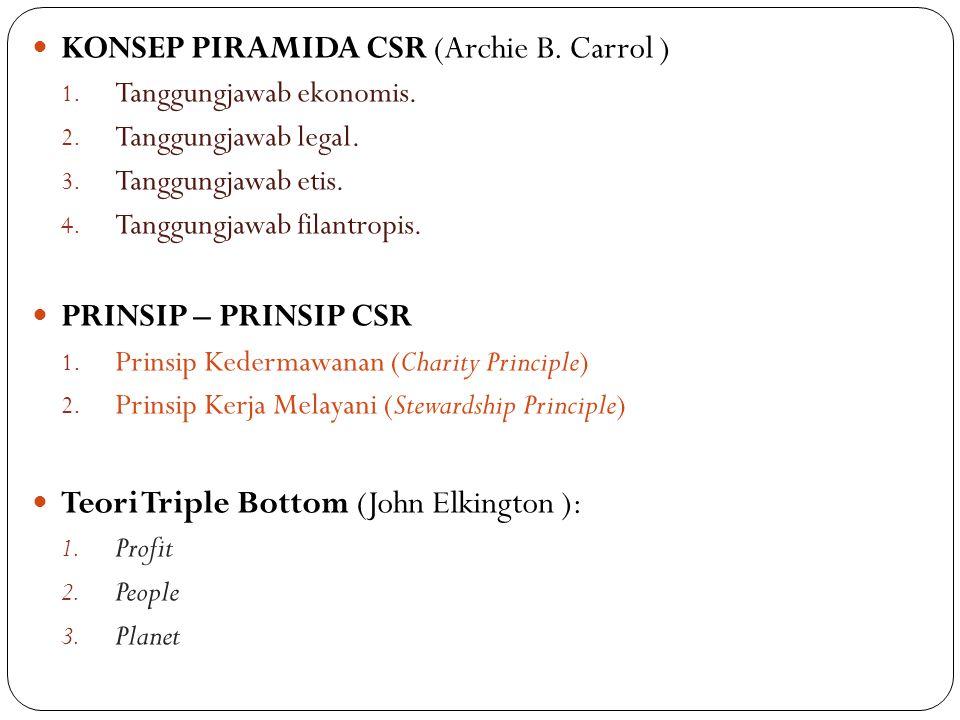 KONSEP PIRAMIDA CSR (Archie B. Carrol )