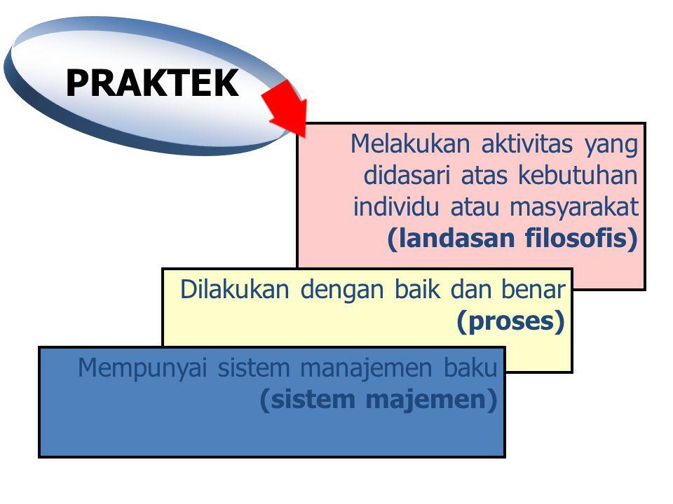 PRAKTEK Melakukan aktivitas yang didasari atas kebutuhan individu atau masyarakat (landasan filosofis)