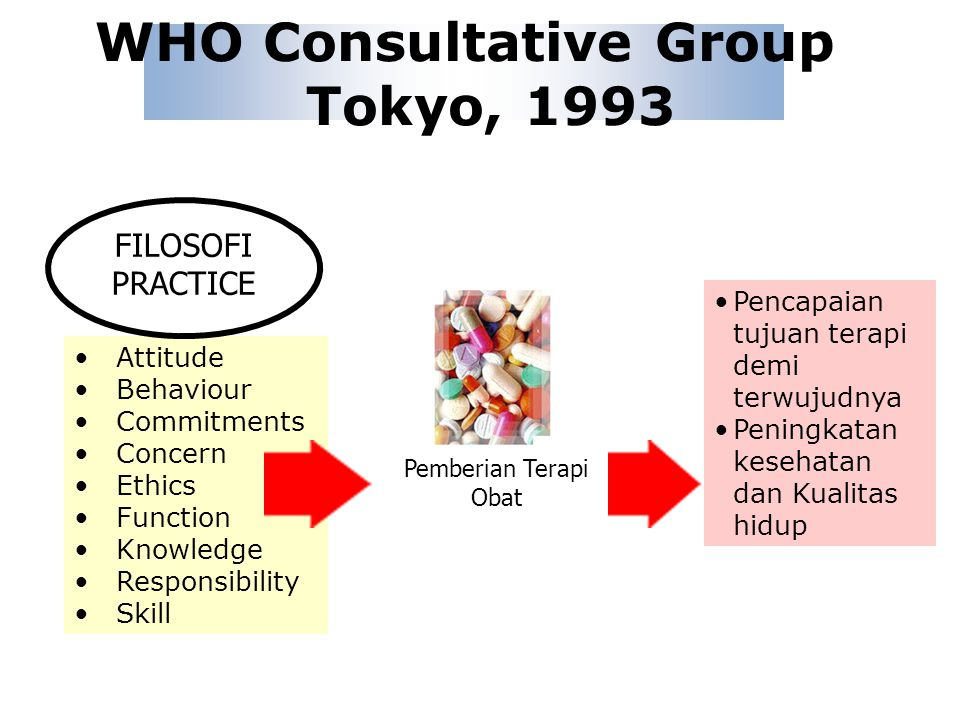 WHO Consultative Group