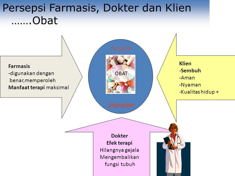 Persepsi Farmasis, Dokter dan Klien …….Obat