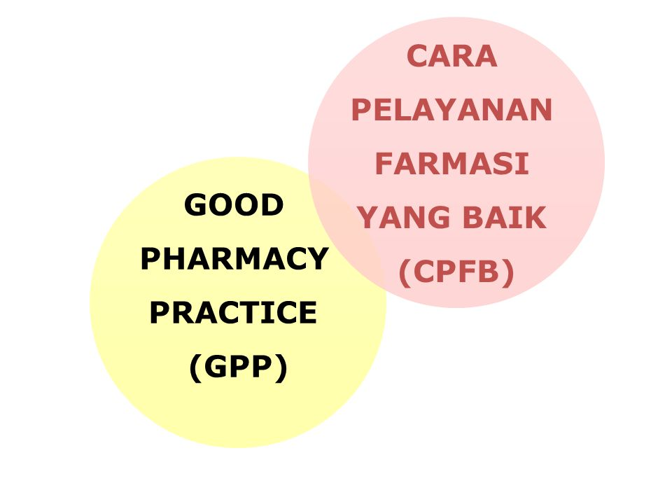 CARA PELAYANAN FARMASI YANG BAIK (CPFB) GOOD PHARMACY PRACTICE (GPP)