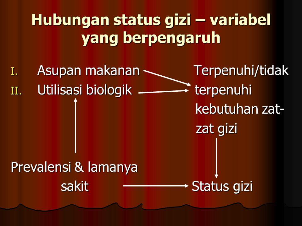 Hubungan status gizi – variabel yang berpengaruh