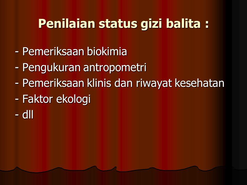 Penilaian status gizi balita :