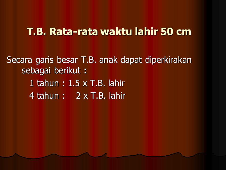 T.B. Rata-rata waktu lahir 50 cm