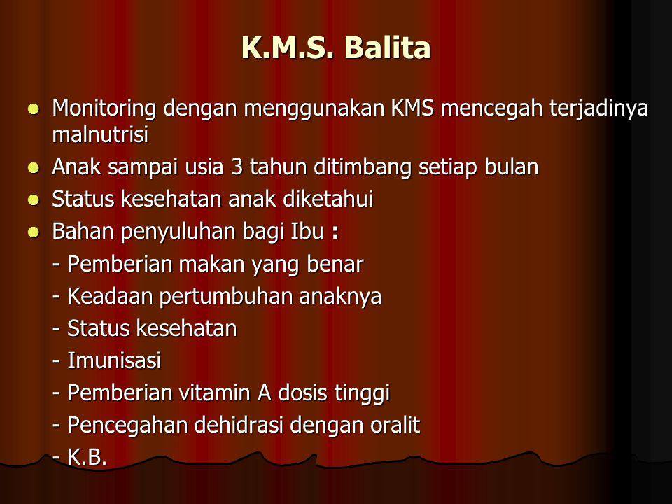K.M.S. Balita Monitoring dengan menggunakan KMS mencegah terjadinya malnutrisi. Anak sampai usia 3 tahun ditimbang setiap bulan.